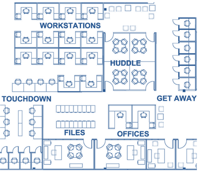 Different Work Practices Accommodated Through Mobile Office Neighborhoods