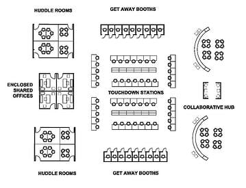 Typical Open Office Plan Layout