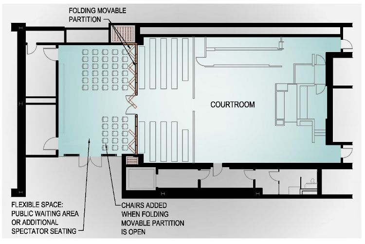 Courtroom layout with flexible space
