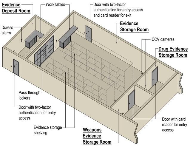 Police Station Evidence Storage Diagram