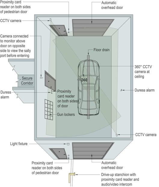 Police Sally Port Schematic Floor Plan
