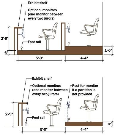 Section through jury box