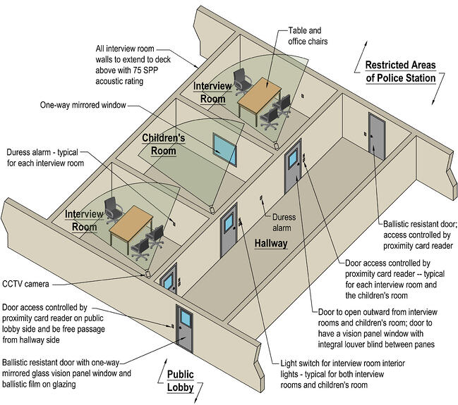 Police Witness Interview Room