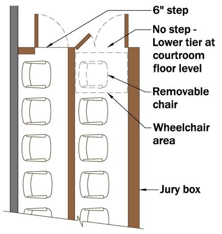 Jury Box Removable seat