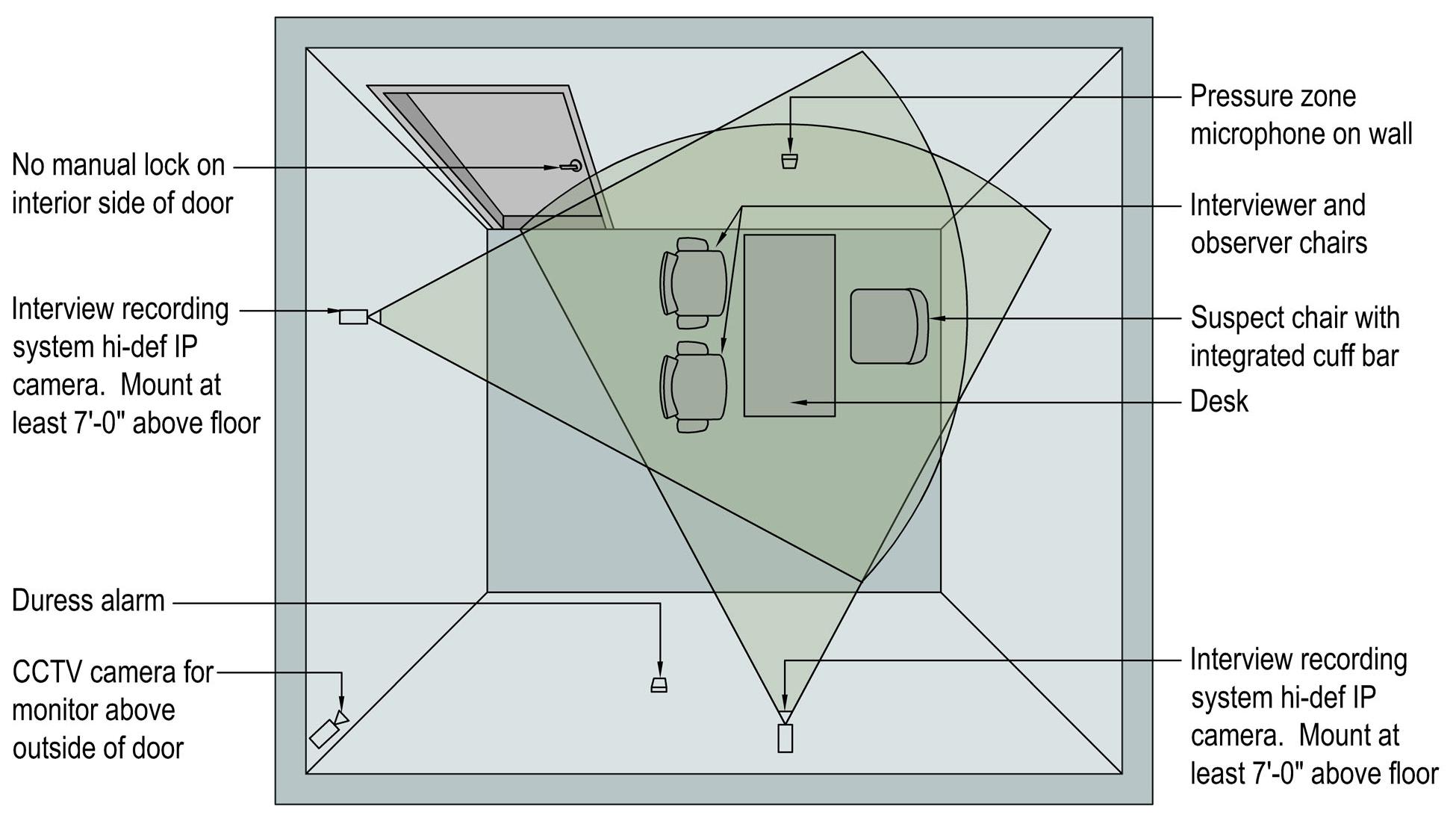 Interrogation Room Plan