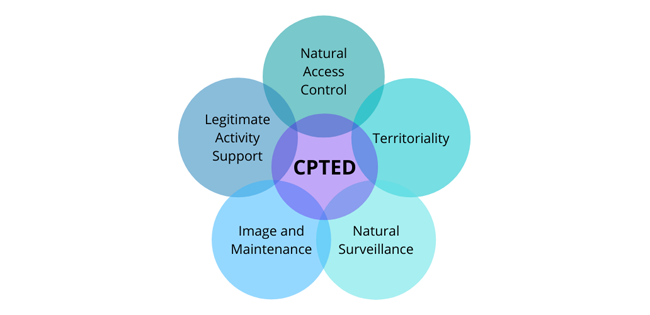 CPTED: A Holistic Approach to Courthouse Site Security